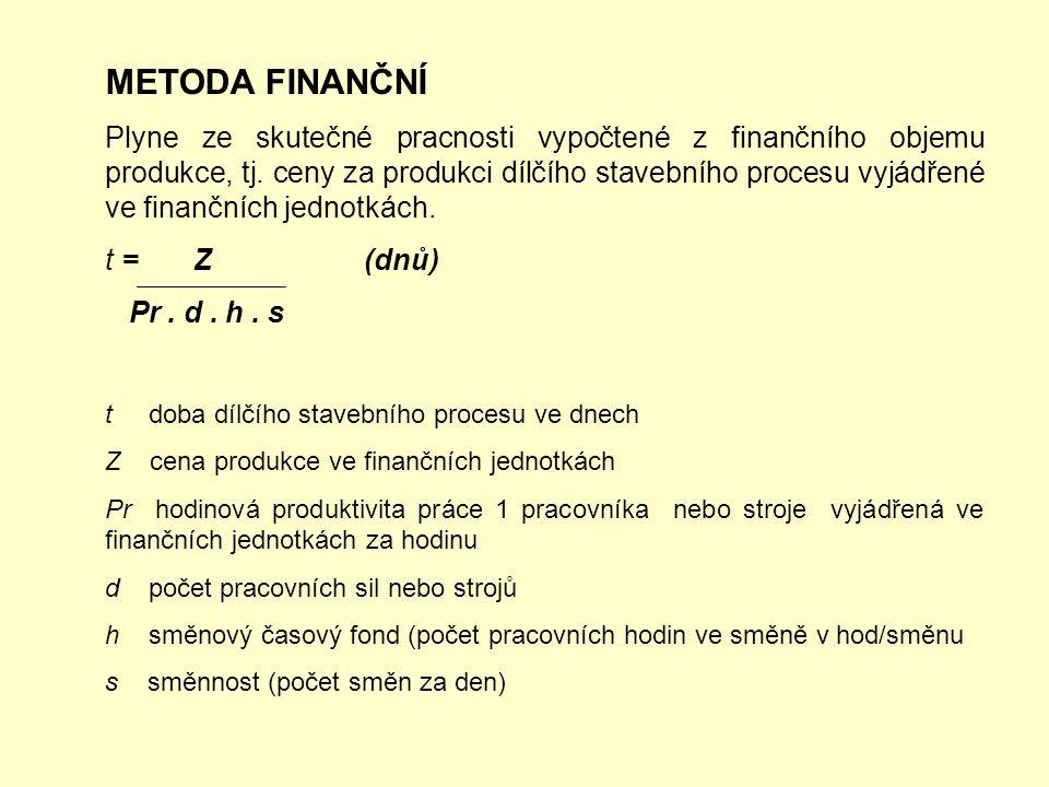 METODA FINANČNÍ Plyne ze skutečné pracnosti vypočtené z finančního objemu produkce, tj. ceny za produkci dílčího stavebního procesu vyjádřené ve finan