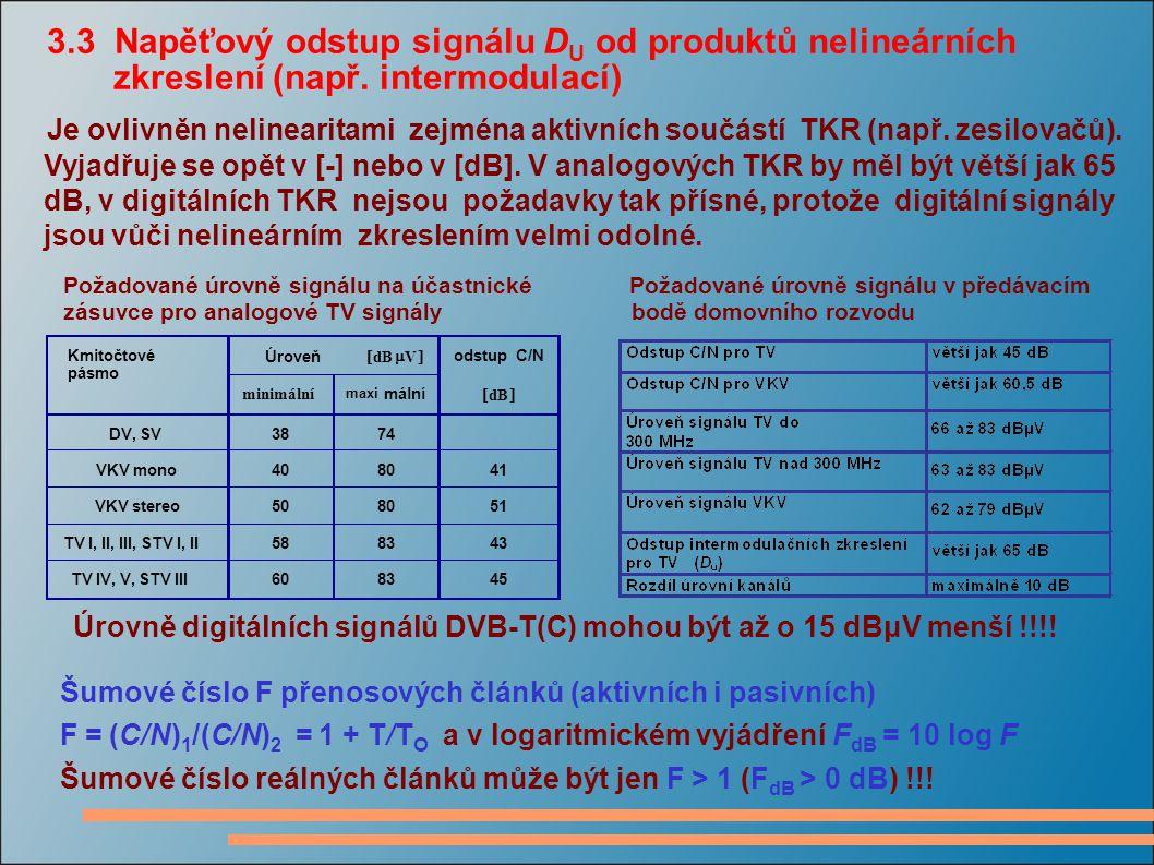 Úrovně digitálních signálů DVB-T(C) mohou být až o 15 dBμV menší !!!! Šumové číslo F přenosových článků (aktivních i pasivních) F = (C/N) 1 /(C/N) 2 =