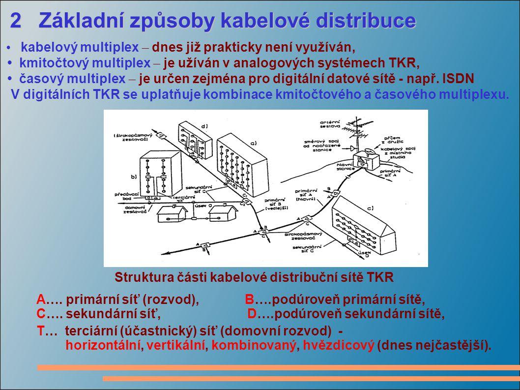 2 Základní způsoby kabelové distribuce kabelový multiplex  dnes již prakticky není využíván, kmitočtový multiplex  je užíván v analogových systémech