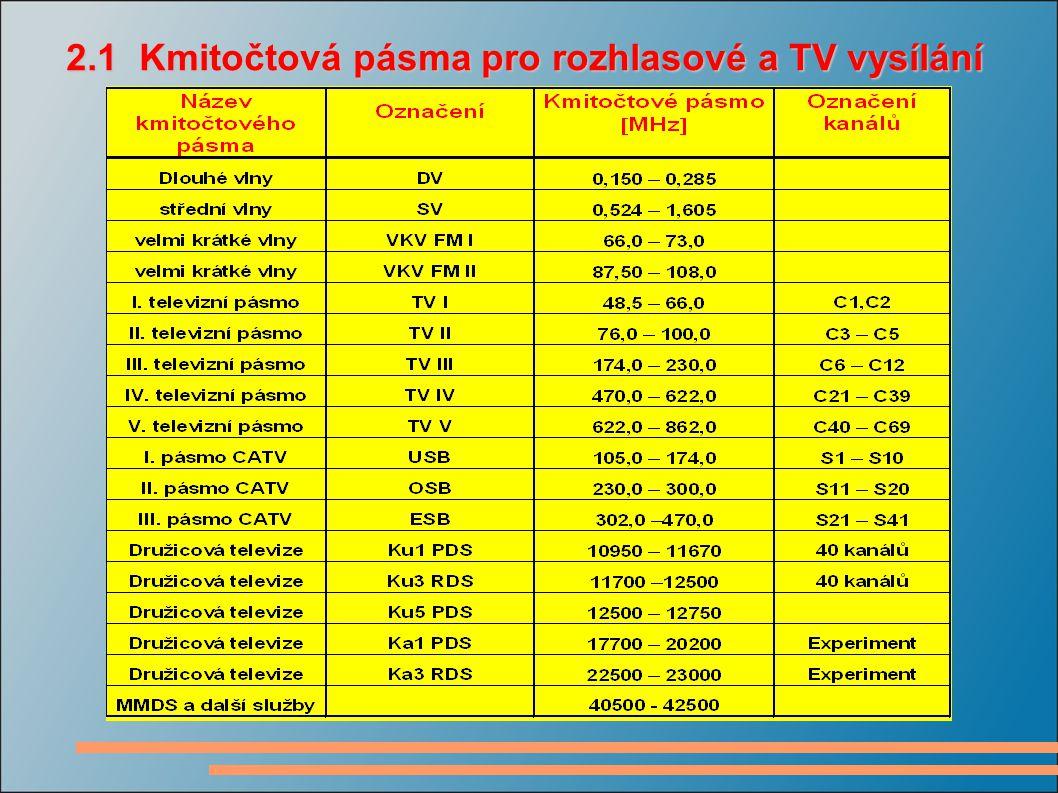 2.2 Televizní kanály dle TV norem CCIR D/K