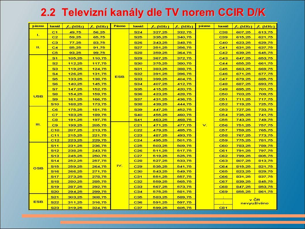 2.3 Zdroje signálů pro televizní kabelové distribuční sítě  terestrické televizní a rozhlasové vysílače,  televizní a rozhlasové signály z geostacionárních družic  televizní a rozhlasové signály z regionálních (místních) studií  signály z navazujících distribučních sítí (např.