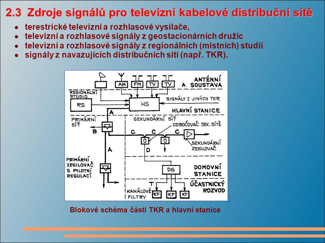 2.3 Zdroje signálů pro televizní kabelové distribuční sítě  terestrické televizní a rozhlasové vysílače,  televizní a rozhlasové signály z geostacio