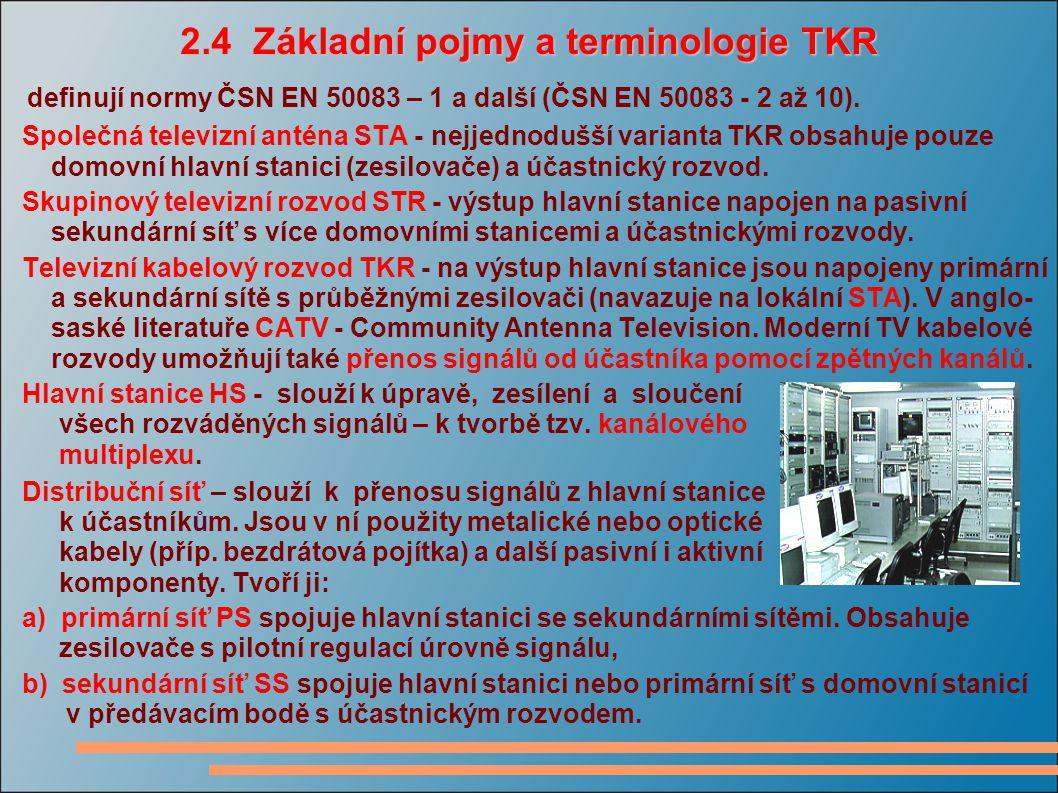 2.4 Základní pojmy a terminologie TKR definují normy ČSN EN 50083 – 1 a další (ČSN EN 50083 - 2 až 10). Společná televizní anténa STA - nejjednodušší