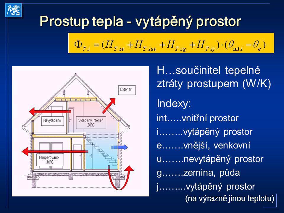 Prostup tepla - vytápěný prostor H…součinitel tepelné ztráty prostupem (W/K) Indexy: int…..vnitřní prostor i……..vytápěný prostor e…….vnější, venkovní