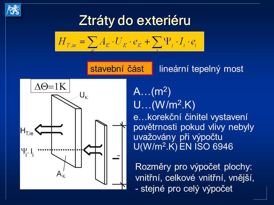 Ztráty do exteriéru A…(m 2 ) U…(W/m 2.K) e…korekční činitel vystavení povětrnosti pokud vlivy nebyly uvažovány při výpočtu U(W/m 2.K) EN ISO 6946 stav