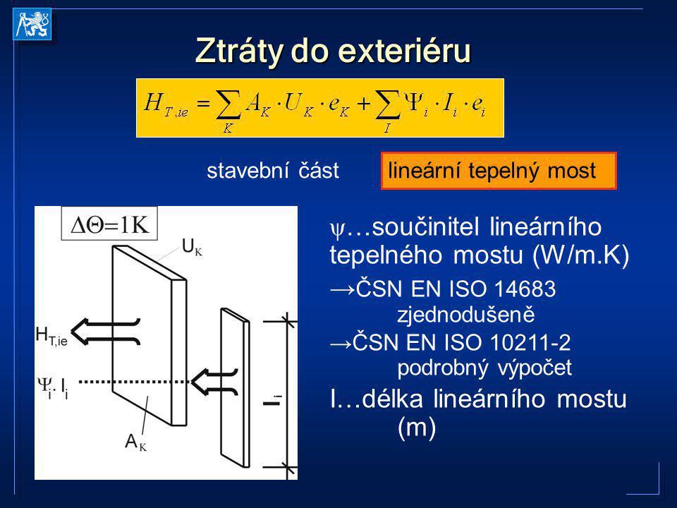 Ztráty do exteriéru ψ …součinitel lineárního tepelného mostu (W/m.K) → ČSN EN ISO 14683 zjednodušeně →ČSN EN ISO 10211-2 podrobný výpočet I…délka line