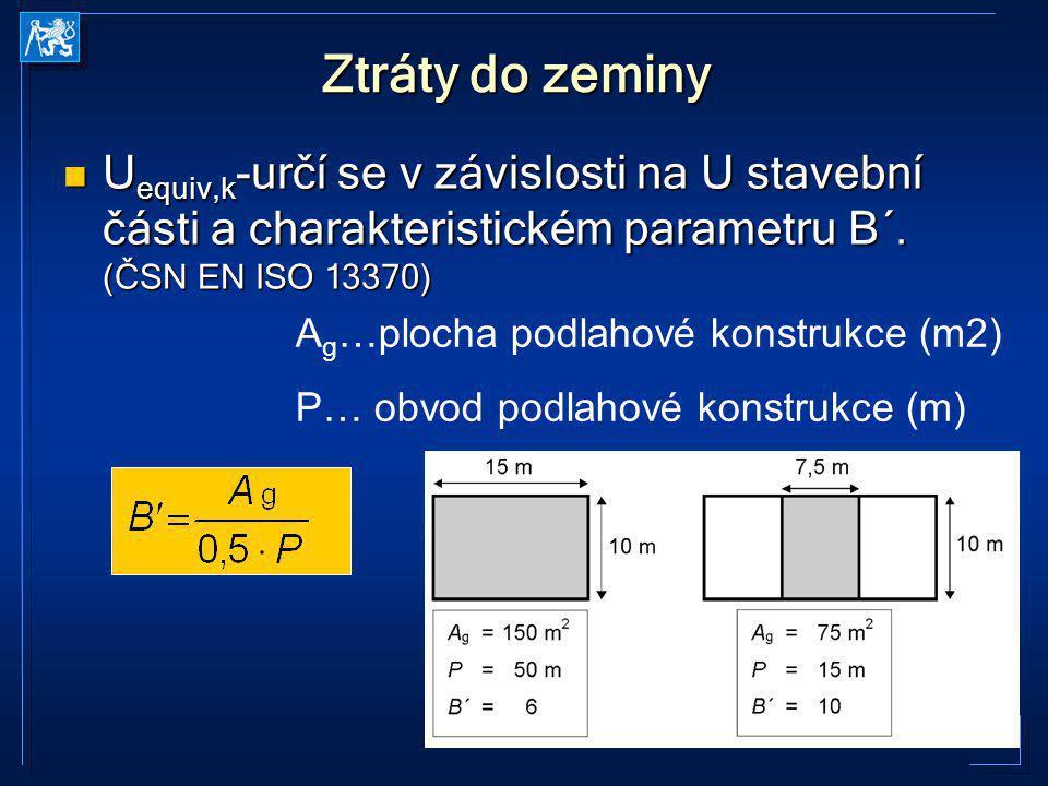 Ztráty do zeminy U equiv,k -určí se v závislosti na U stavební části a charakteristickém parametru B´. (ČSN EN ISO 13370) U equiv,k -určí se v závislo
