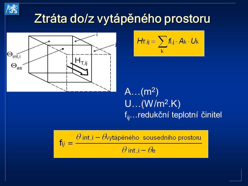 Ztráta do/z vytápěného prostoru A…(m 2 ) U…(W/m 2.K) f ij …redukční teplotní činitel