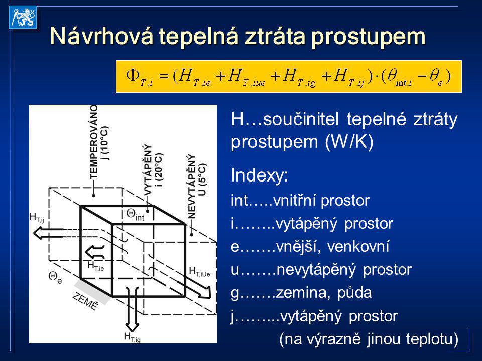 Návrhová tepelná ztráta prostupem H…součinitel tepelné ztráty prostupem (W/K) Indexy: int…..vnitřní prostor i……..vytápěný prostor e…….vnější, venkovní