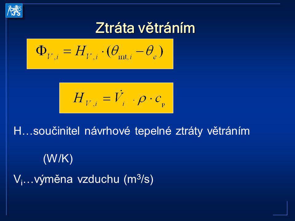 Ztráta větráním H…součinitel návrhové tepelné ztráty větráním (W/K) V i …výměna vzduchu (m 3 /s)