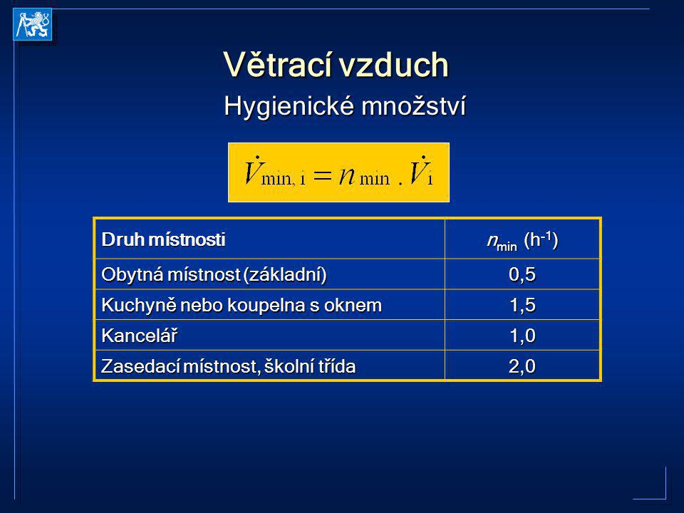 Větrací vzduch Druh místnosti n min (h -1 ) Obytná místnost (základní) 0,5 Kuchyně nebo koupelna s oknem 1,5 Kancelář1,0 Zasedací místnost, školní tří