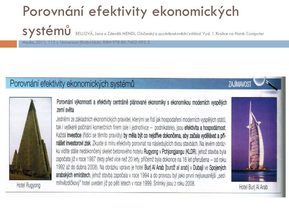 Porovnání efektivity ekonomických systémů BELLOVÁ, Jana a Zdeněk MENDL. Občanský a společenskovědní základ. Vyd. 1. Kralice na Hané: Computer Media, 2