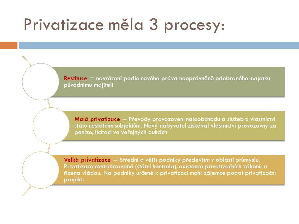 Privatizace měla 3 procesy: Restituce = navrácení podle nového práva neoprávněně odebraného majetku původnímu majiteli Malá privatizace = Převody prov