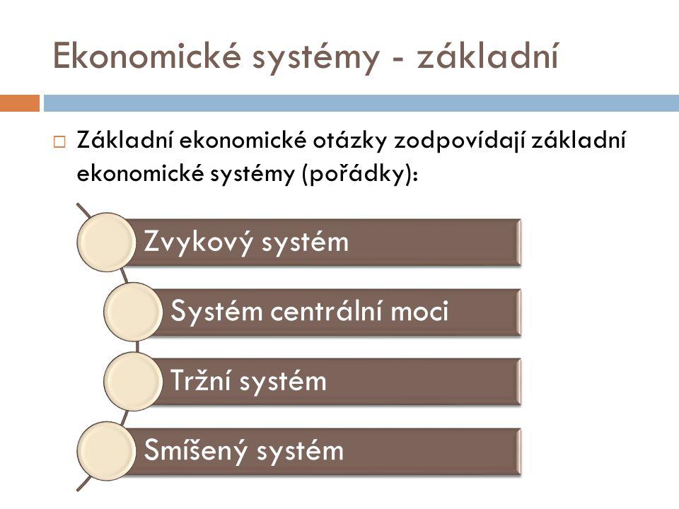 Ekonomické systémy - základní  Základní ekonomické otázky zodpovídají základní ekonomické systémy (pořádky): Zvykový systém Systém centrální moci Trž