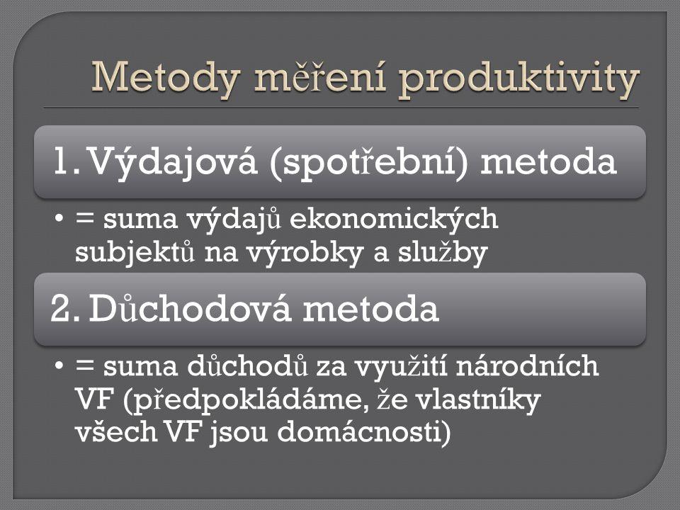 1. Výdajová (spot ř ební) metoda = suma výdaj ů ekonomických subjekt ů na výrobky a slu ž by 2.