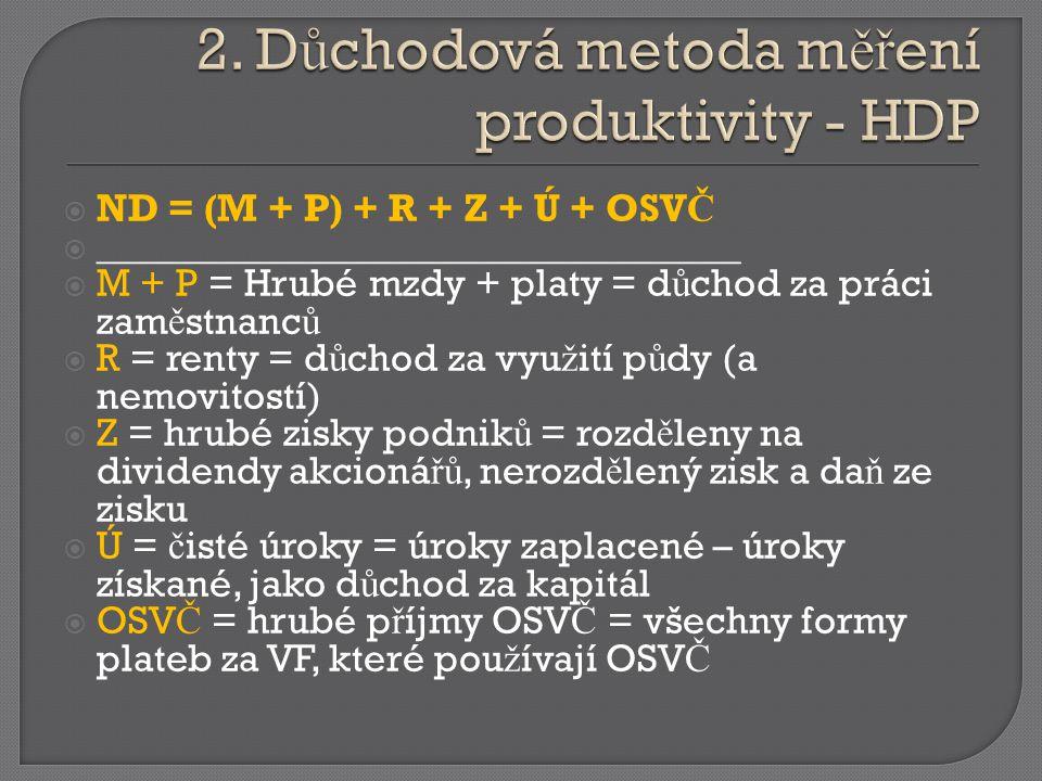  ND = (M + P) + R + Z + Ú + OSV Č  _________________________________  M + P = Hrubé mzdy + platy = d ů chod za práci zam ě stnanc ů  R = renty = d ů chod za vyu ž ití p ů dy (a nemovitostí)  Z = hrubé zisky podnik ů = rozd ě leny na dividendy akcioná řů, nerozd ě lený zisk a da ň ze zisku  Ú = č isté úroky = úroky zaplacené – úroky získané, jako d ů chod za kapitál  OSV Č = hrubé p ř íjmy OSV Č = všechny formy plateb za VF, které pou ž ívají OSV Č