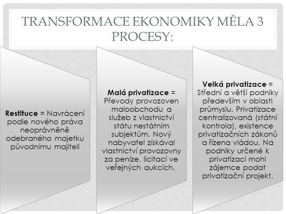 TRANSFORMACE EKONOMIKY MĚLA 3 PROCESY: Restituce = Navrácení podle nového práva neoprávněně odebraného majetku původnímu majiteli Malá privatizace = Převody provozoven maloobchodu a služeb z vlastnictví státu nestátním subjektům.