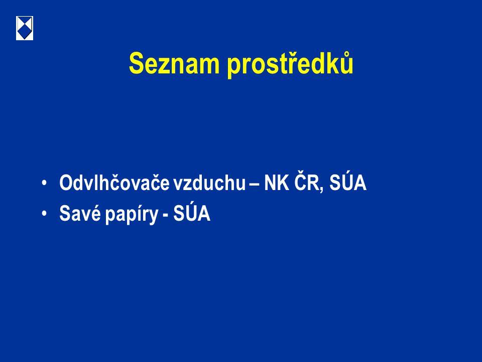 Seznam prostředků Odvlhčovače vzduchu – NK ČR, SÚA Savé papíry - SÚA