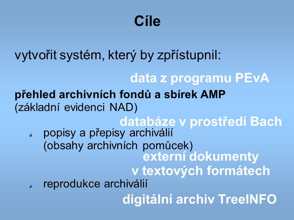 přehled archivních fondů a sbírek AMP (základní evidenci NAD) popisy a přepisy archiválií (obsahy archivních pomůcek) reprodukce archiválií Cíle vytvo