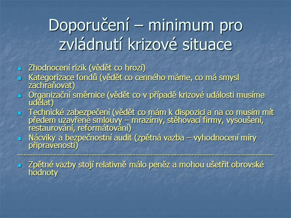 Doporučení – minimum pro zvládnutí krizové situace Zhodnocení rizik (vědět co hrozí) Zhodnocení rizik (vědět co hrozí) Kategorizace fondů (vědět co ce