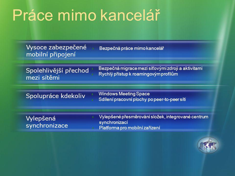 Bezpečná práce mimo kancelář Bezpečná migrace mezi síťovými zdroji a aktivitami Rychlý přístup k roamingovým profilům Windows Meeting Space Sdílení pr