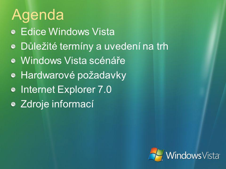 Agenda Edice Windows Vista Důležité termíny a uvedení na trh Windows Vista scénáře Hardwarové požadavky Internet Explorer 7.0 Zdroje informací