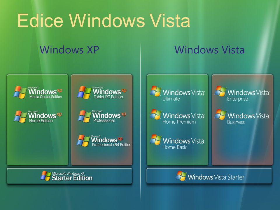 Hardwarové požadavky PC Osobní počítač nebo notebook Edice Windows Vista Capable Windows Vista Capable Premium Home BasicHome Premium BusinessEnterpriseUltimate Procesor800MHz x86 nebo x64 processor 1GHz x86 nebo x64 processor Pamět512MB1GB GPU DirectX 9 (podpora ovladače WDDM) Třída DirectX 9.0, která podporuje Ovladač WDDM Pixel Shader 2.0 32 bitů na pixel (AERO CAPABLE) Grafická pamět 128MB HDD20GB40GB Volné místo15GB Optický diskCD/DVD-ROM http://www.microsoft.com/technet/windowsvista/evaluate/hardware/