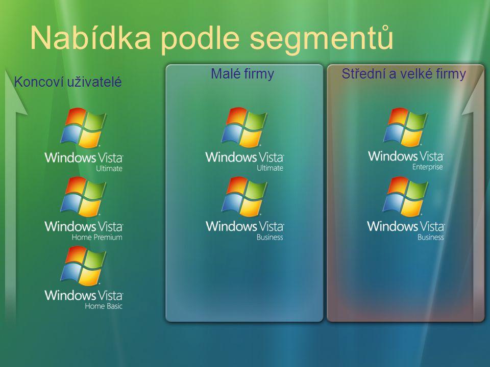Nabídka pro velké firmy a instituce Windows BitLocker™ diskové šifrování Nabídka všech jazykových verzí Virtual PC Express Subsystem for UNIX Aplications (SUA) Pokročilé nástroje pro správu a nasazení ve velkých organizacích