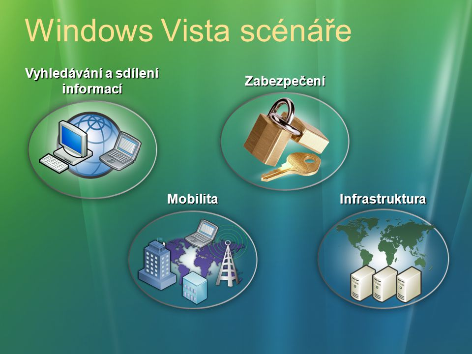 Informace ihned k dispozici Windows Vista Aero Miniatury, Windows Flip, Windows Flip 3D Náhledy a podokno pro čtení Živé ikony Rychlé a integrované vyhledávání informací na PC a na Internetu Vyhledávání přímo z nabídky start Postranní panel XPS dokumenty Systém vždy připraven s FAST on/off Výkonný systém díky technologii Microsoft Windows SuperFetch™, ReadyDrive™ Záložky, skupiny záložek Detekce a čtení RSS zdrojů Vylepšený tisk internetových stránek Rychlý a výkonný systém Intuitivní uživatelské rozhraní Vylepšené prohlížení webu Vyhledávání, sdílení a práce s informacemi