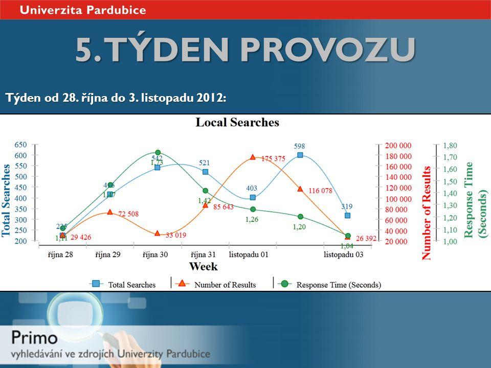 5. TÝDEN PROVOZU Týden od 28. října do 3. listopadu 2012: