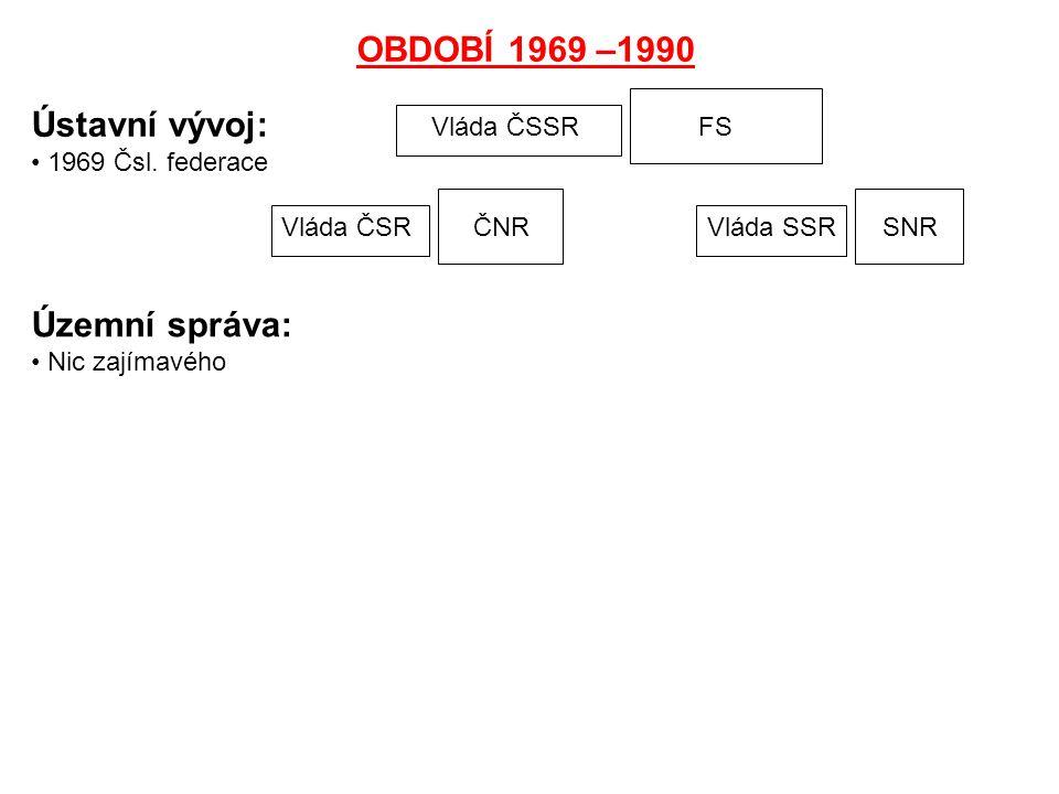 OBDOBÍ 1969 –1990 Ústavní vývoj: 1969 Čsl. federace Vláda ČSSR FS Vláda ČSRVláda SSR ČNRSNR Územní správa: Nic zajímavého
