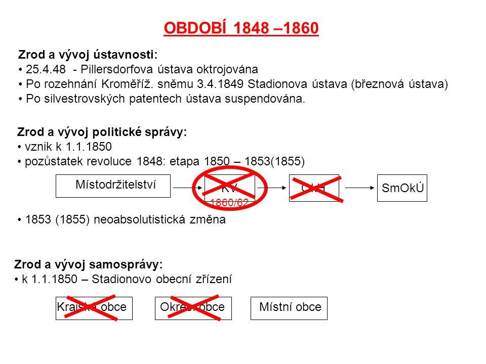 OBDOBÍ 1969 –1990 Ústavní vývoj: 1969 Čsl.