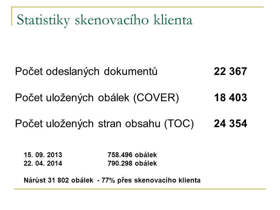 Statistiky skenovacího klienta Počet odeslaných dokumentů 22 367 Počet uložených obálek (COVER) 18 403 Počet uložených stran obsahu (TOC) 24 354 15. 0