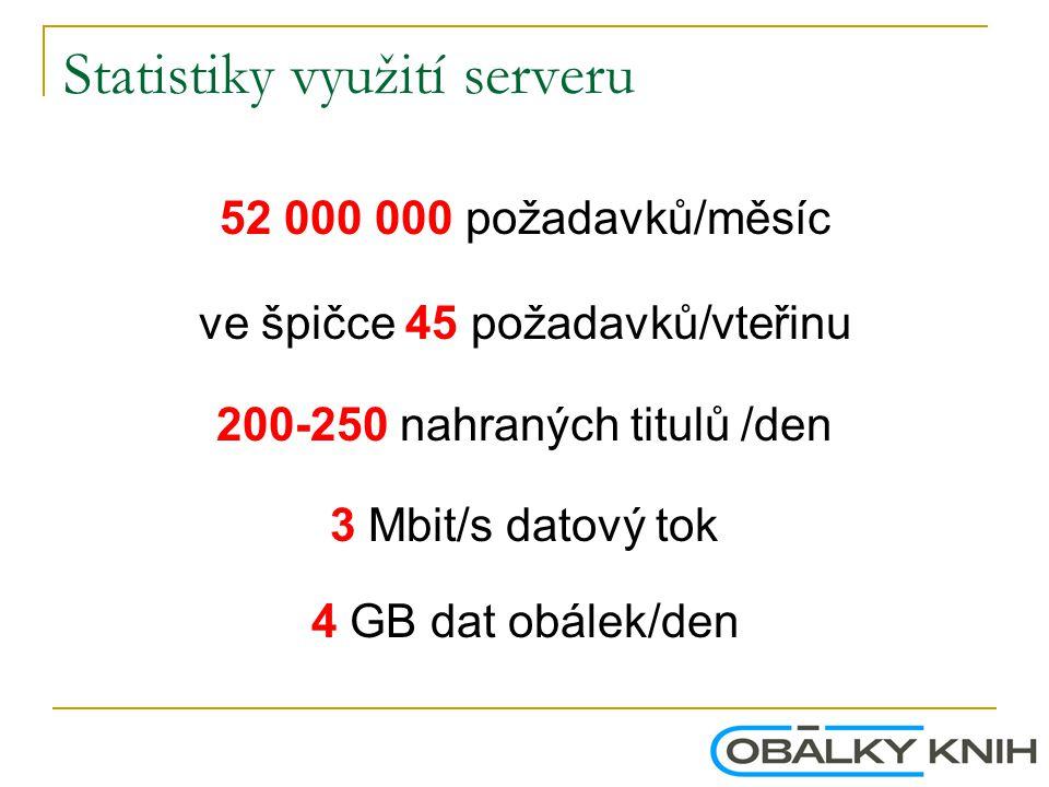 Statistiky využití serveru 52 000 000 požadavků/měsíc ve špičce 45 požadavků/vteřinu 200-250 nahraných titulů /den 3 Mbit/s datový tok 4 GB dat obálek