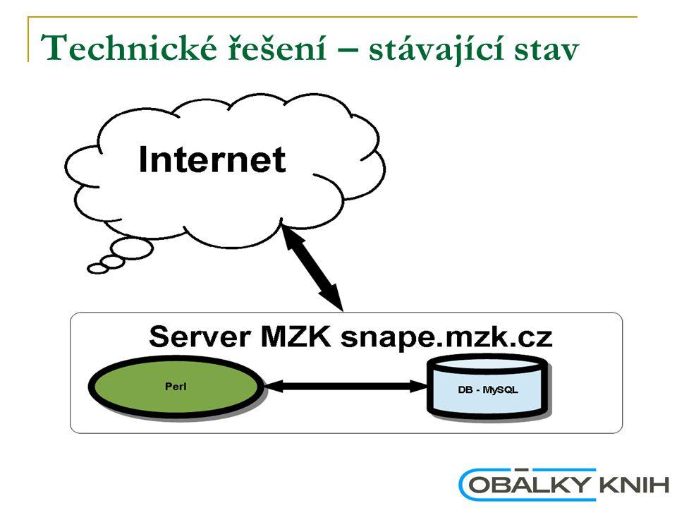 Statistiky skenovacího klienta 03-2014 1 255CBA001Jihočeská vědecká knihovna 681ABA001Národní knihovna 617OLA001Vědecká knihovna v Olomouci XXXXXXXXXXXXXXXXXXXXXXXXXXXXXXXXXXXXXXXXXXXXX 473BOA001Moravská zemská knihovna 467ABA004Slovanská knihovna 315CBD005Teologická fakulta JCU 107ABA007Knihovna Akademie věd ČR 106LIA001 Krajská vědecká knihovna v Liberci 92KLG001Středočeská vědecká knihovna v Kladně 56ABA008Národní lékařská knihovna 24OSA001Moravskoslezská vědecká knihovna v Ostravě 23 ZLG001 Krajská knihovna Františka Bartoše, Zlín 21 BOD018 Masarykova univerzita - Fakulta informatiky, Brno 19 ABA010Národní muzeum 16 ABA006Vysoká škola ekonomická 9 HBG001 Krajská knihovna Vysočiny, Havlíčkův Brod 2 TAG001Městská knihovna Tábor