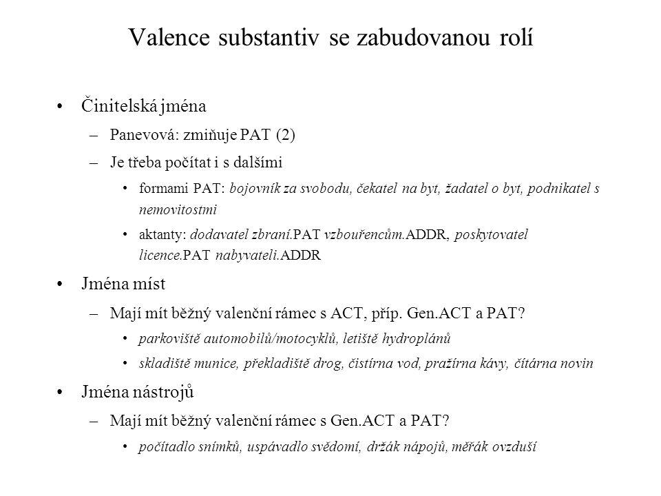 Valence substantiv se zabudovanou rolí Činitelská jména –Panevová: zmiňuje PAT (2) –Je třeba počítat i s dalšími formami PAT: bojovník za svobodu, ček