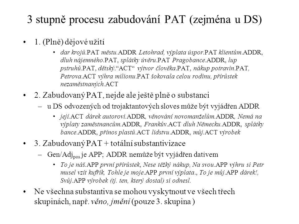 3 stupně procesu zabudování PAT (zejména u DS) 1. (Plně) dějové užití dar krojů.PAT městu.ADDR Letohrad, výplata úspor.PAT klientům.ADDR, dluh nájemné