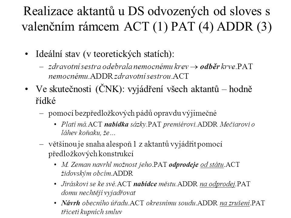 Realizace aktantů u DS odvozených od sloves s valenčním rámcem ACT (1) PAT (4) ADDR (3) Ideální stav (v teoretických statích): –zdravotní sestra odebr
