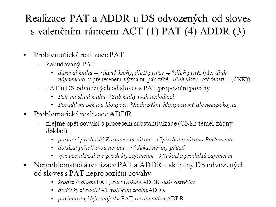 Realizace PAT a ADDR u DS odvozených od sloves s valenčním rámcem ACT (1) PAT (4) ADDR (3) Problematická realizace PAT –Zabudovaný PAT daroval knihu 