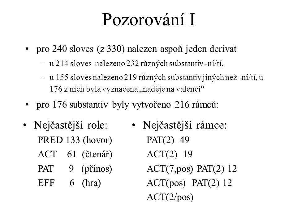 Pozorování I pro 240 sloves (z 330) nalezen aspoň jeden derivat –u 214 sloves nalezeno 232 různých substantiv -ní/tí, –u 155 sloves nalezeno 219 různý