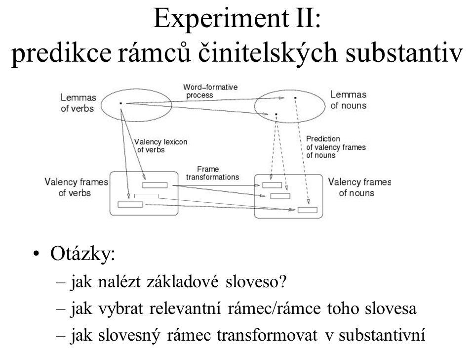 Experiment II: predikce rámců činitelských substantiv Otázky: –jak nalézt základové sloveso? –jak vybrat relevantní rámec/rámce toho slovesa –jak slov
