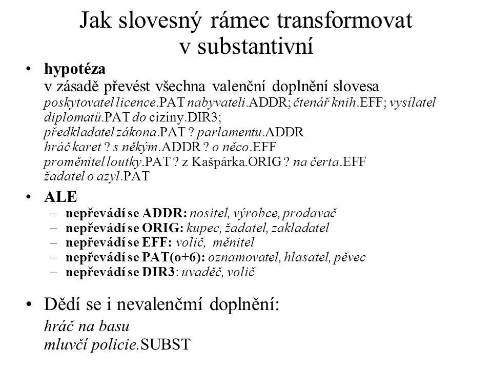 Jak slovesný rámec transformovat v substantivní hypotéza v zásadě převést všechna valenční doplnění slovesa poskytovatel licence.PAT nabyvateli.ADDR;