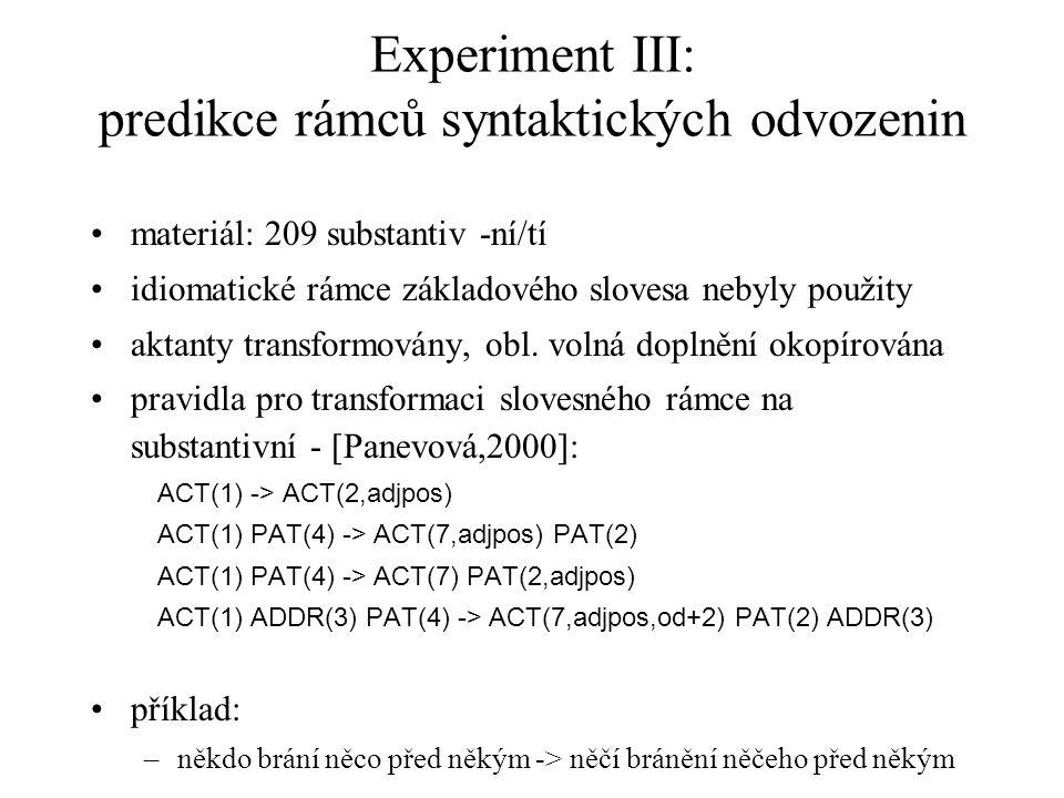 Experiment III: predikce rámců syntaktických odvozenin materiál: 209 substantiv -ní/tí idiomatické rámce základového slovesa nebyly použity aktanty tr
