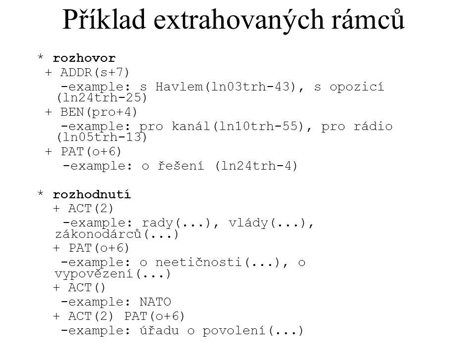 Příklad extrahovaných rámců * rozhovor + ADDR(s+7) -example: s Havlem(ln03trh-43), s opozicí (ln24trh-25) + BEN(pro+4) -example: pro kanál(ln10trh-55)