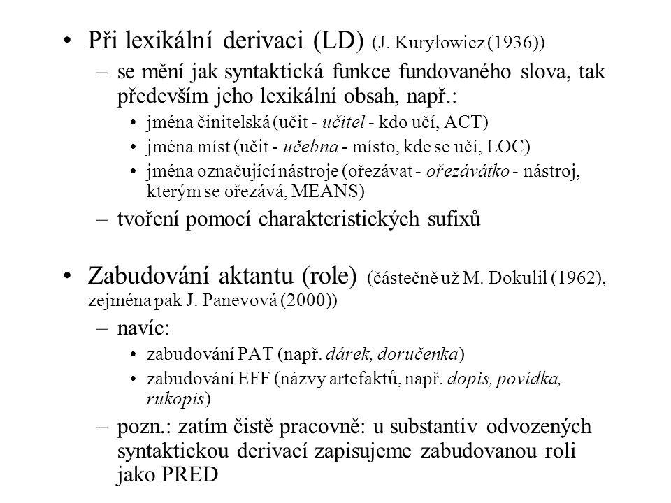 Při lexikální derivaci (LD) (J. Kuryłowicz (1936)) –se mění jak syntaktická funkce fundovaného slova, tak především jeho lexikální obsah, např.: jména