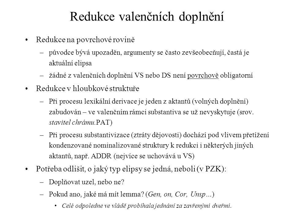 Redukce valenčních doplnění Redukce na povrchové rovině –původce bývá upozaděn, argumenty se často zevšeobecňují, častá je aktuální elipsa –žádné z va