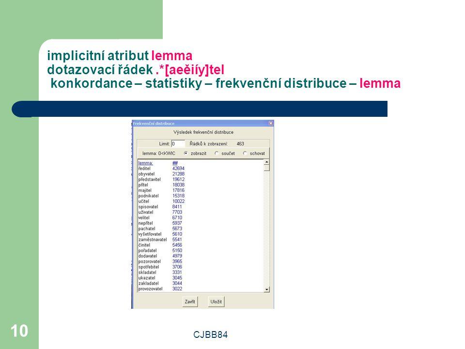 CJBB84 10 implicitní atribut lemma dotazovací řádek.*[aeěiíy]tel konkordance – statistiky – frekvenční distribuce – lemma