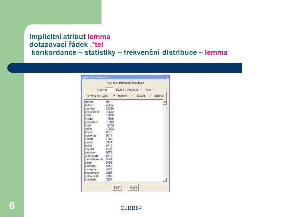 CJBB84 6 implicitní atribut lemma dotazovací řádek.*tel konkordance – statistiky – frekvenční distribuce – lemma