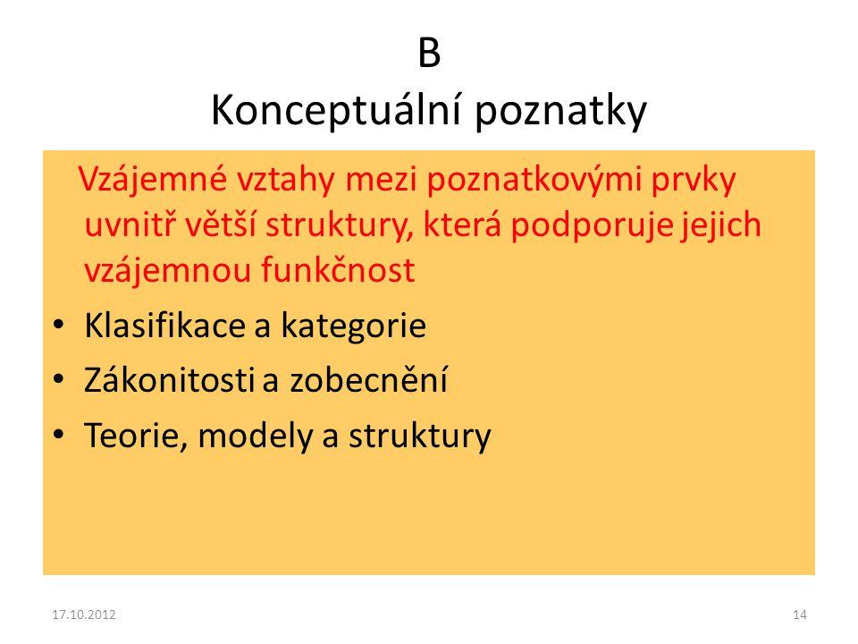 B Konceptuální poznatky Vzájemné vztahy mezi poznatkovými prvky uvnitř větší struktury, která podporuje jejich vzájemnou funkčnost Klasifikace a kateg
