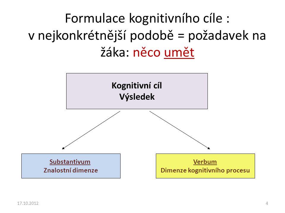 Formulace kognitivního cíle : v nejkonkrétnější podobě = požadavek na žáka: něco umět Kognitivní cíl Výsledek Substantivum Znalostní dimenze Verbum Di